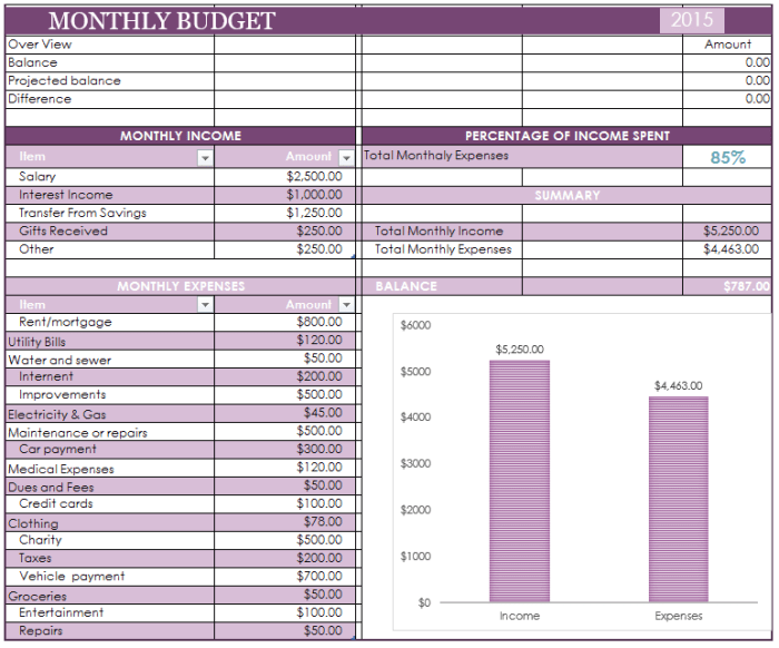 19 free monthly budget templates ms office documents