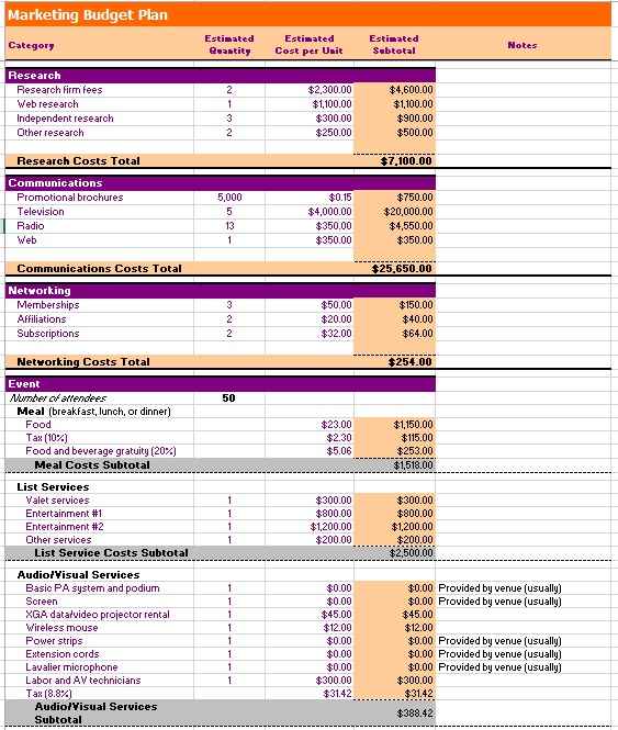 ms office budget template