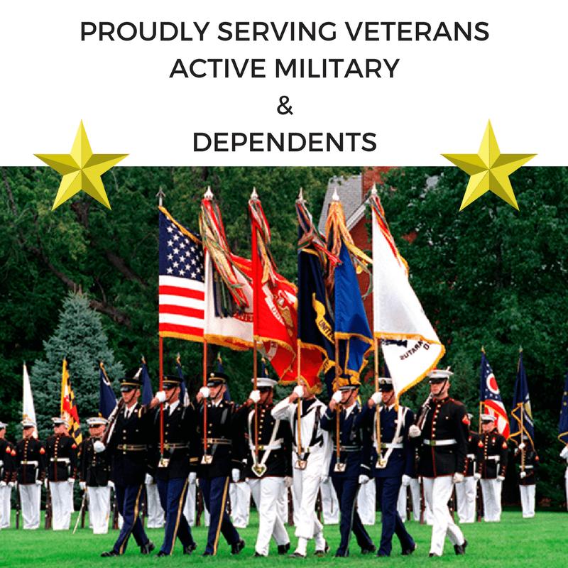 Dept. of Veterans Affairs Education