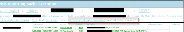 SSIS Reporting Pack - Execution