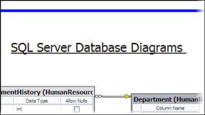 Getting started with SQL Server database diagrams