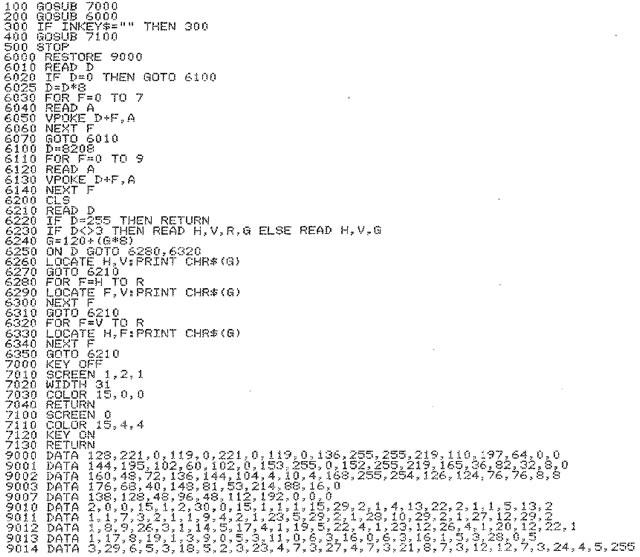 Programando un Manic Miner - Listado