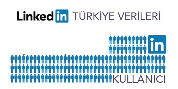 LinkedIn Türkiye Kullunacı Sayısı Açıklandı