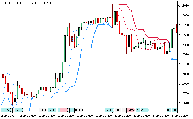Forex consolidation indicator