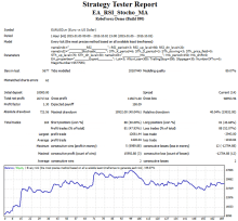 Forex robots use mt4 strategy tester like a forex protrader