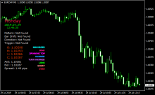 Forex candlestick patterns indicator