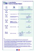 Vaccin COVID-19 Infographie grand public 2021 05 10
