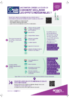 ANSM Infographie Vaccination COVID-19 Comment déclarer les effets indésirables
