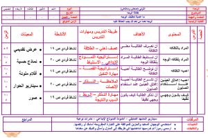 تحضير تربية اسرية اول ابتدائي بالطريقة الاستراتيجيات غرابيل 1