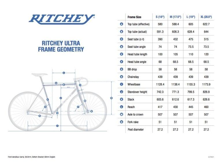 ritchey ultra team edition