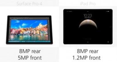 مقارنة بين اللوحين ايباد برو وسيرفيس برو - الكاميرا
