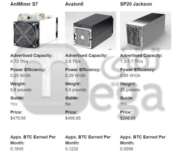 مقارنة-بين-ثلاثة-أنواع-من-أجهزة-تعدين-البيتكوين