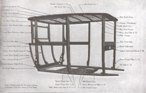 Model T Ford Forum: 1925 Tudor wood