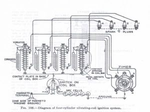 Model T Ford Forum: 1917 Coilbox wiring
