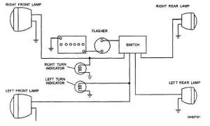 Model T Ford Forum: Turn Signal Diagram & Parts