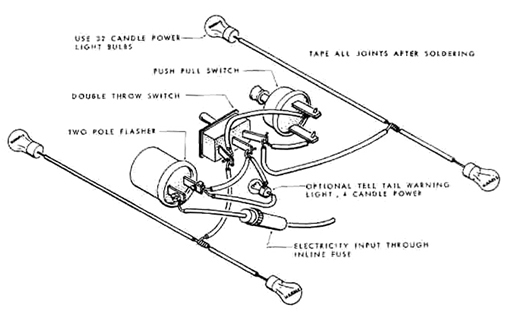 wiring diagram for turn signal flasher  u2013 ireleast