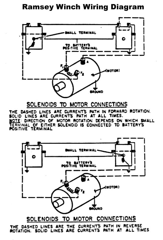 ramsey winch motor wiring diagram daily update wiring diagram Ramsey Winch Schematics