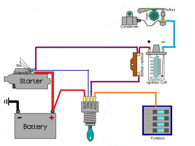 Ballast Wiring Resistor Ignition Diagram Coil