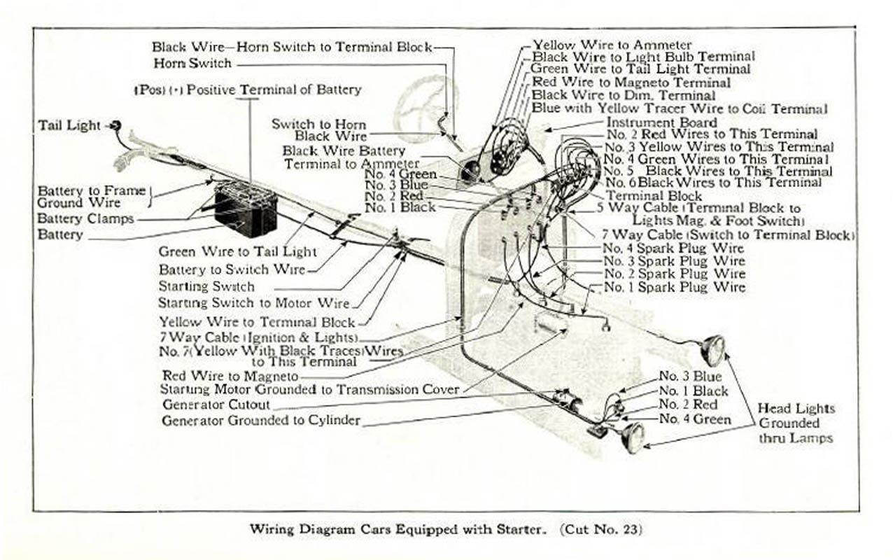 Model T Ford Forum Commutator Wire Routing