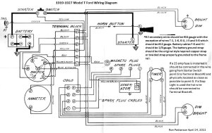 Model T Ford Forum: Can you read the wiring diagram?