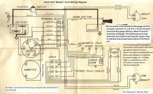 Model T Ford Forum: Anyone have detailedcolored wiring