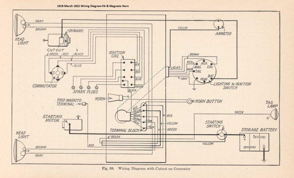 1929 ford wiring diagram wiring diagram 1928 ford model a wiring carbonvote mudit blog u20221929 ford wiring diagram wiring diagram rh