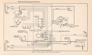 Model T Ford Forum: Ammeter reading