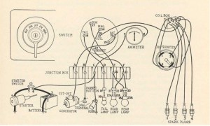 Model T Ford Forum: Wiring DiagramsGrrrrrrrrrrr!