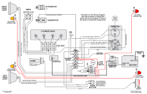 Model T Ford Forum: Wiring diagram turn signal