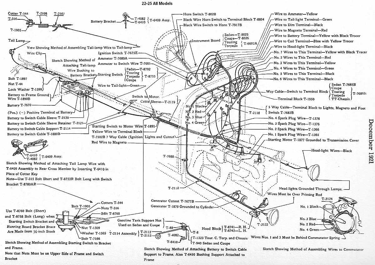 Wire Harnes Routing Shovelhead