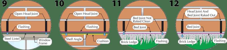 Figures 9 - 12
