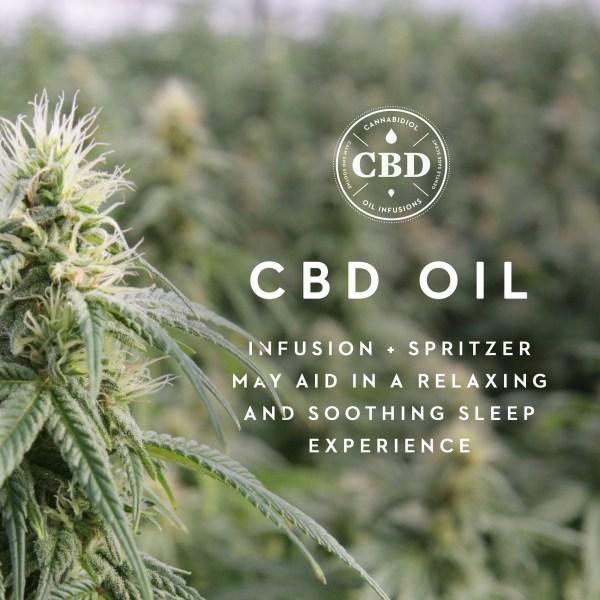 Shoulder Zoned Dough™ + CBD Oil