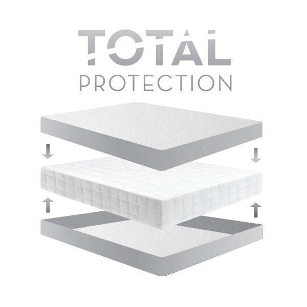 Encase® HD Mattress Protector