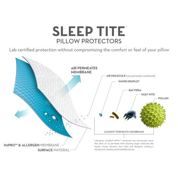 Pr1me® Terry Pillow Protector  Pillow Protector