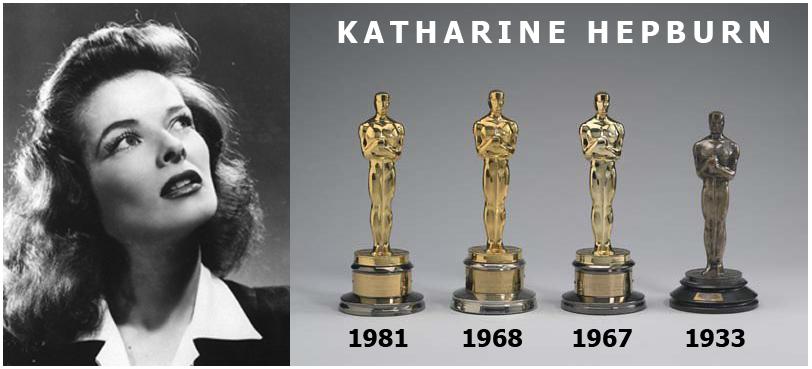 Resultado de imagem para katharine hepburn filmografia