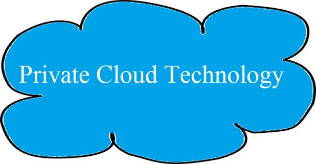 private-clouds