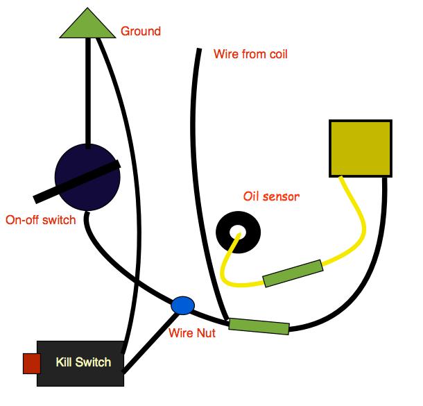 kill switch wiring diagram boat - wiring diagram, Wiring diagram