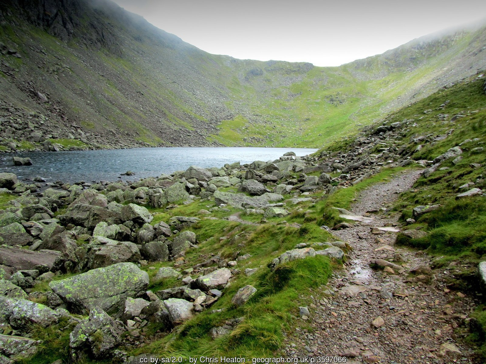 All the Walking Routes up Coniston Old Man