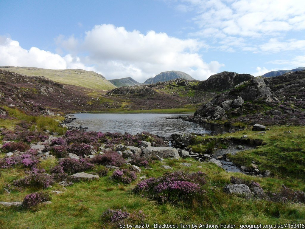 All the Walking Routes up Great Gable