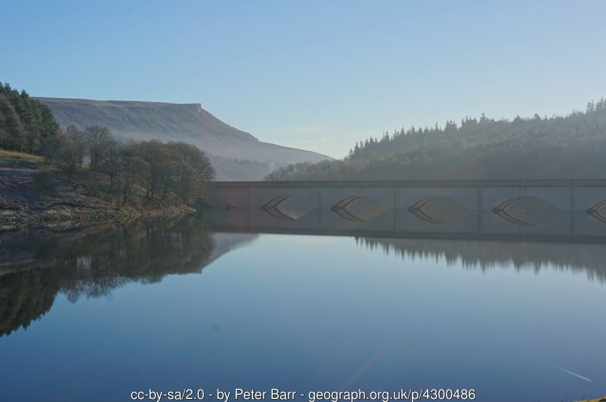 Best Walks from Ladybower Reservoir and the Upper Derwent Valley