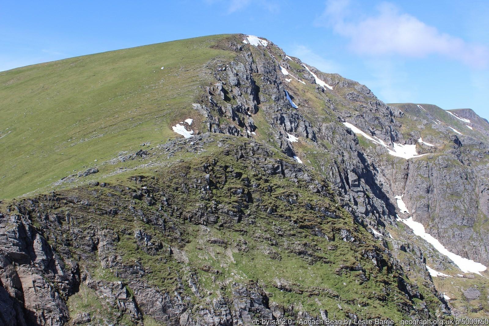 Aonach Beag Scotland's Highest Mountains