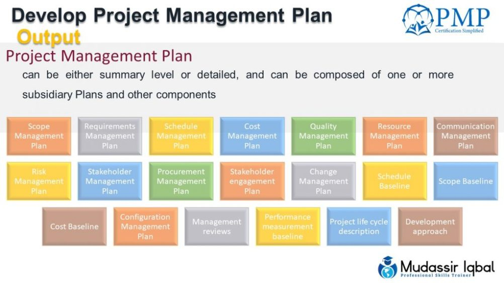 Planning Process Group - PMP/CAPM (PMBOK 6) by Mudassir