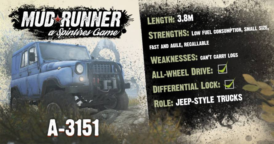 Image result for spintires mudrunner