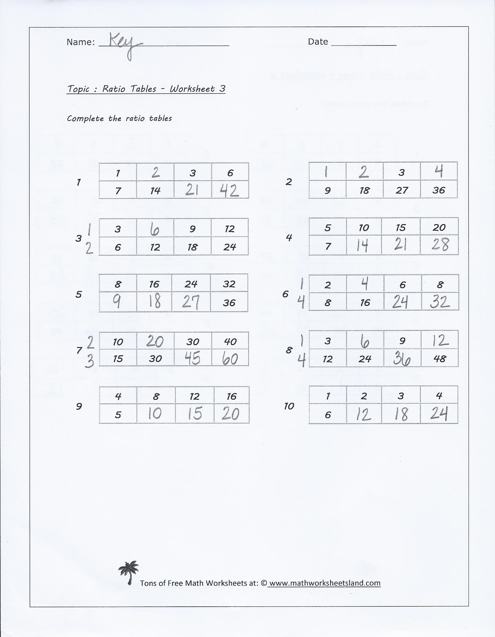 Worksheet Math Ratio Worksheets Grass Fedjp Worksheet Study Site