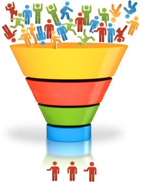 el embudo o funnel de venta es una combinación de filtros de clientes