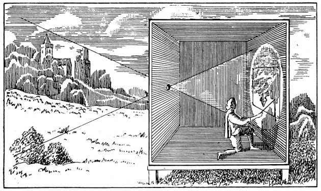 camera obscura gorsel1