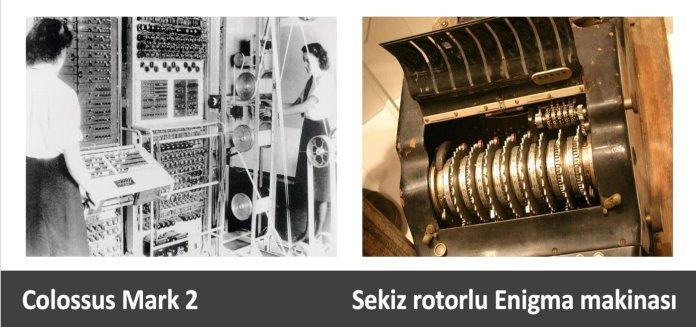 Enigma Makinasi min