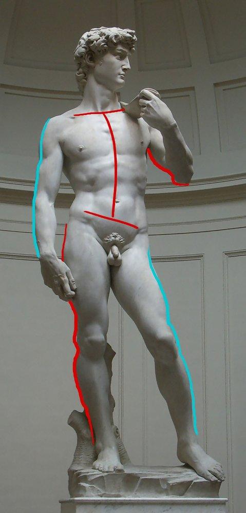 Davut min