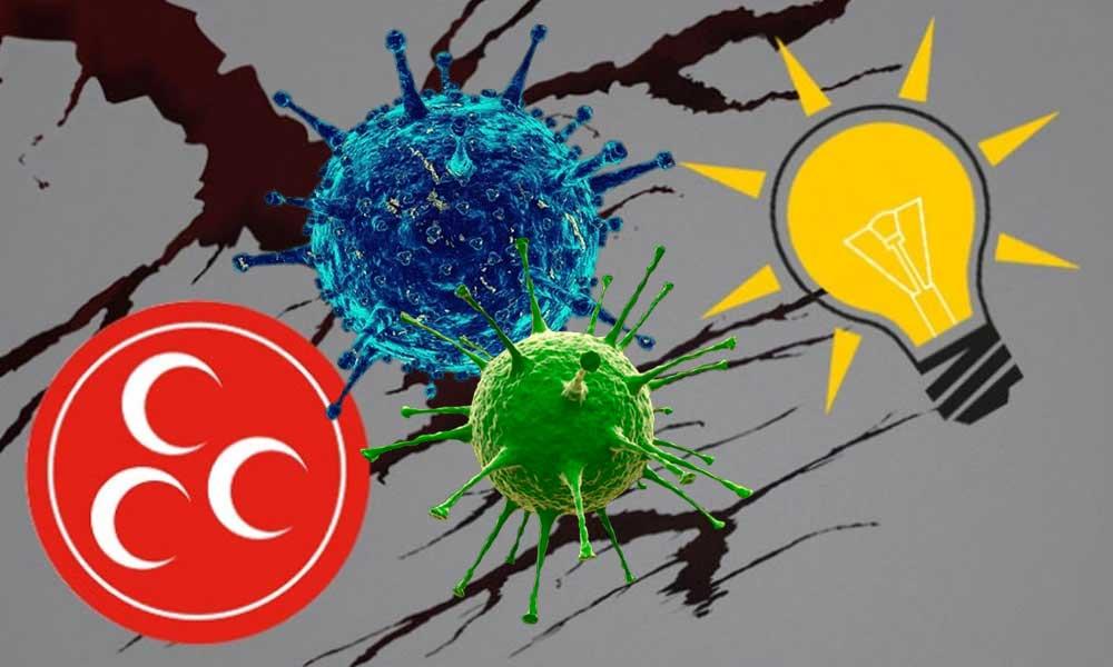 virus 1 min