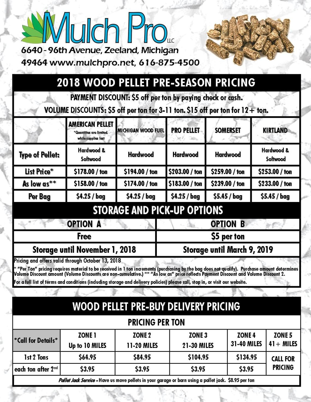 wood pellet page picture